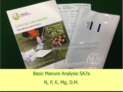 Basic Manure Analysis